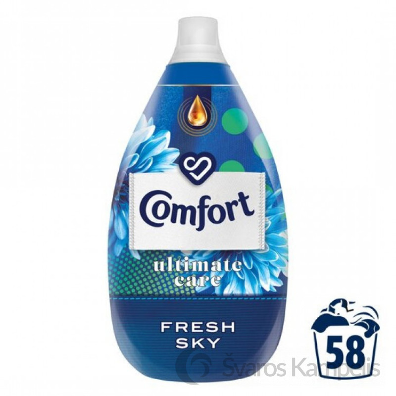 comfort ultimate care fresh sky 750x750